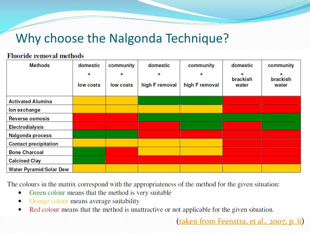 PPT - Precipitation Methods and the Nalgonda Technique