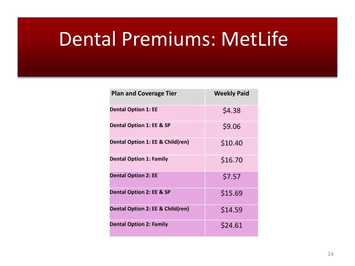 Dental Premiums: MetLife
