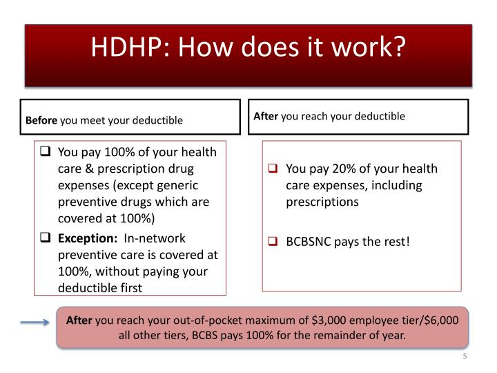 HDHP: How does it work?
