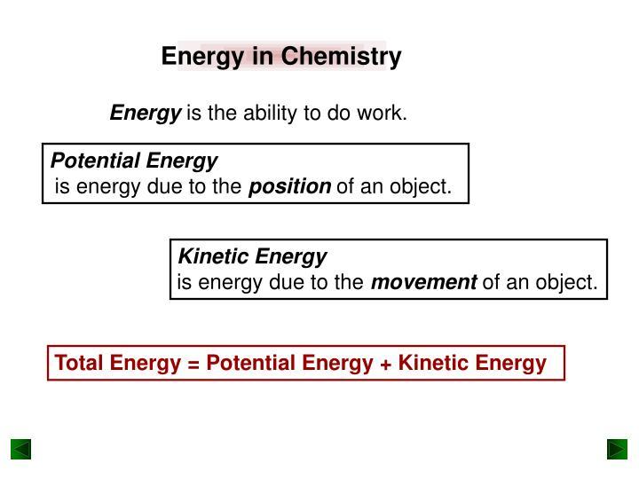Energy in Chemistry