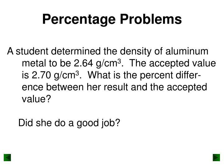 Percentage Problems