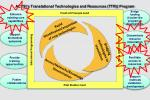 actsi s translational technologies and resources ttr program