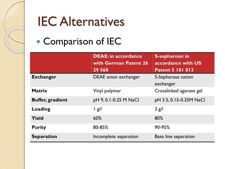 IEC Alternatives