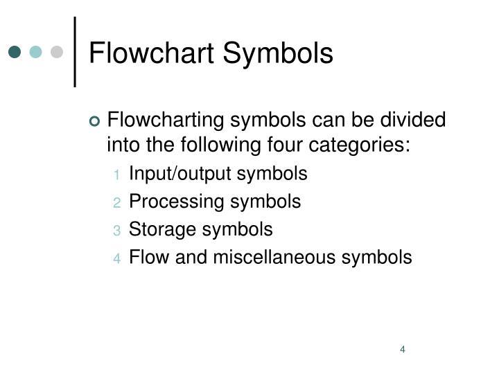 Ppt Documentation Techniques Powerpoint Presentation Id2168923