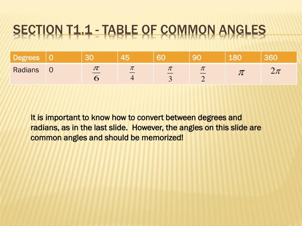PPT - Trigonometry PowerPoint Presentation - ID:2169036