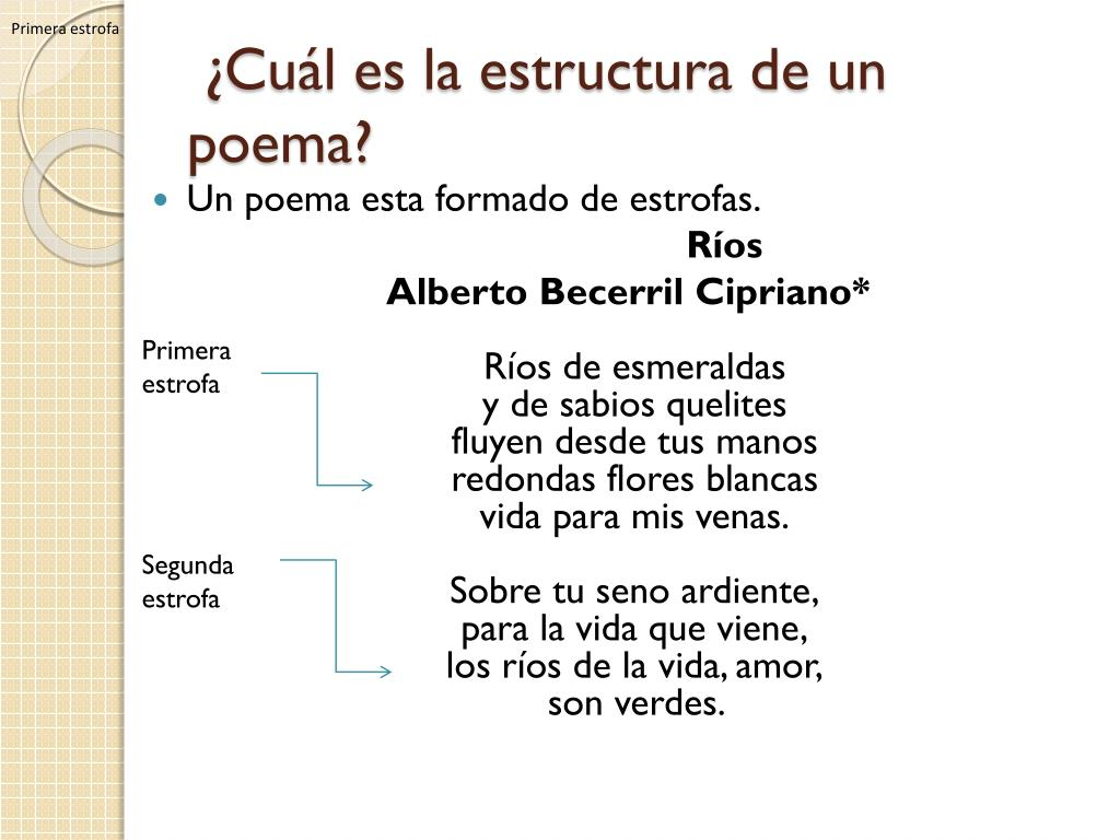 Ppt La Poesía Powerpoint Presentation Free Download Id