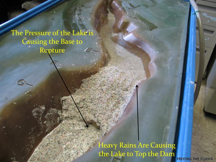 The Pressure of the Lake is Causing the Base to Rupture
