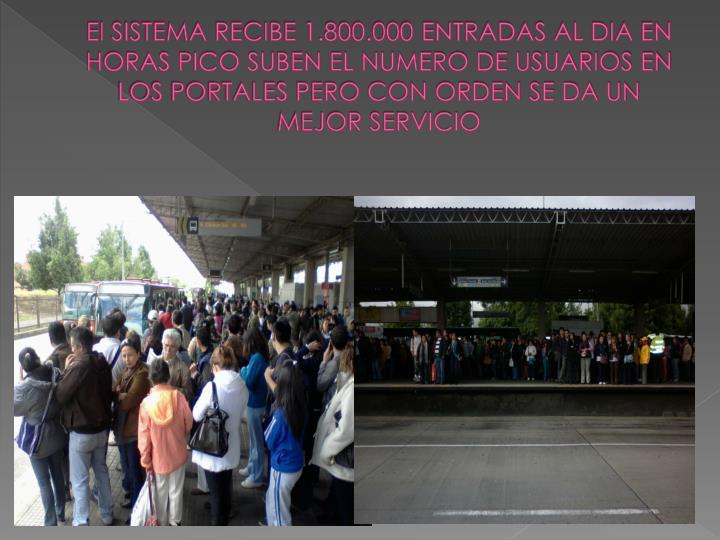 El SISTEMA RECIBE 1.800.000 ENTRADAS AL DIA EN HORAS PICO SUBEN EL NUMERO DE USUARIOS EN LOS PORTALES PERO CON ORDEN SE DA UN MEJOR SERVICIO