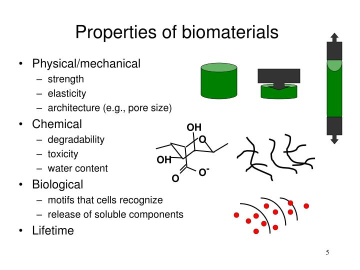 4 mechanical properties of biomaterials chapter 4. 1 introduction.