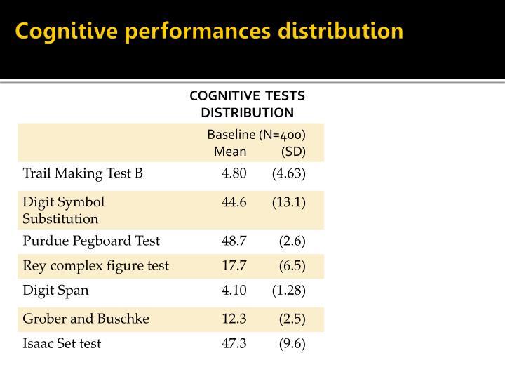 Cognitive performances distribution