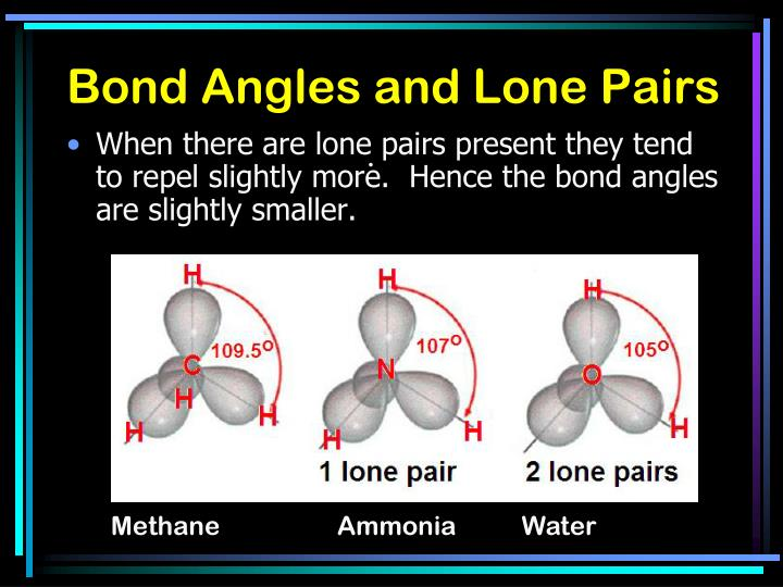 Bond Angles and Lone Pairs