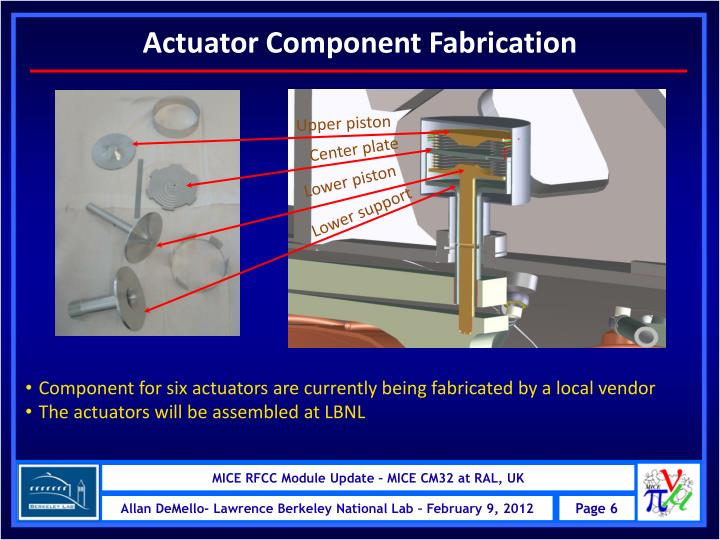 Actuator Component Fabrication