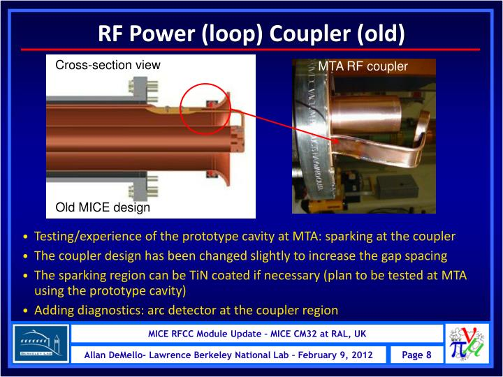 RF Power (loop)