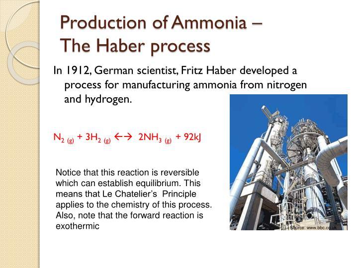 Production of Ammonia –