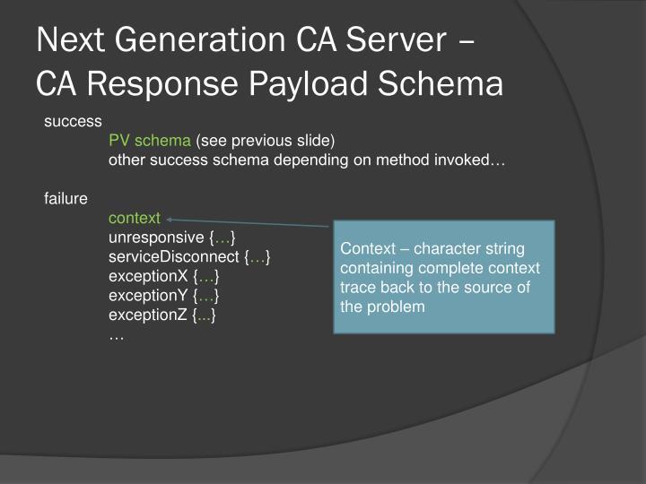 Next Generation CA Server –