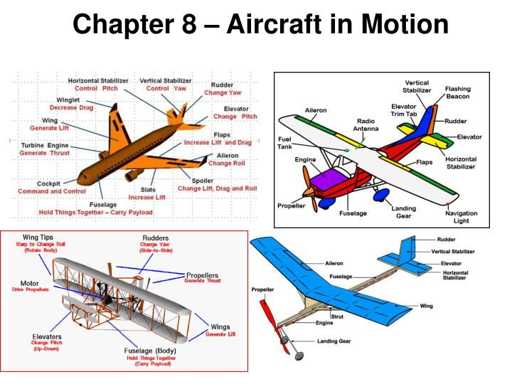 Chapter 8 – Aircraft in Motion