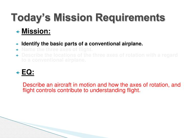 Today's Mission Requirements