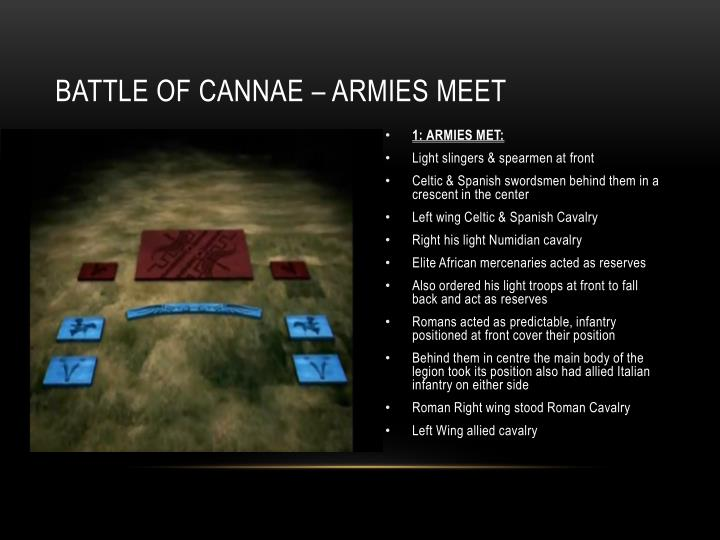 BATTLE OF CANNAE – armies meet