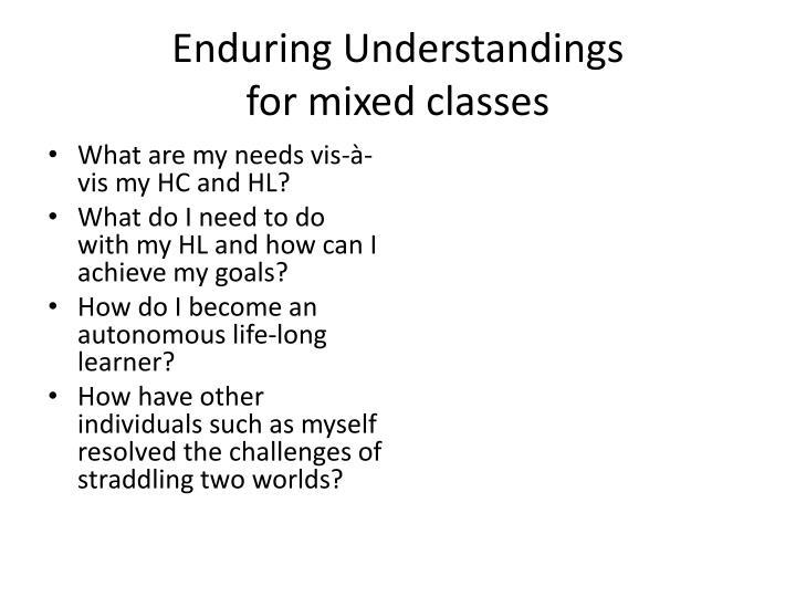Enduring