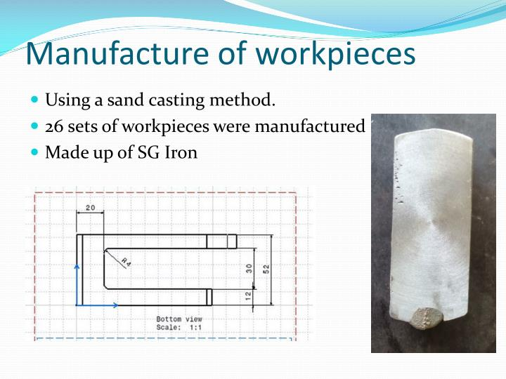 Manufacture of