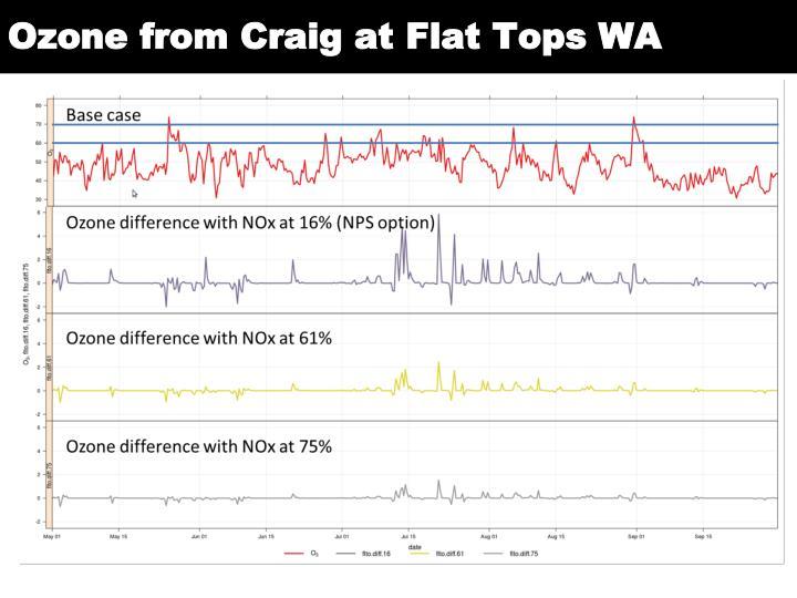 Ozone from Craig at Flat Tops WA