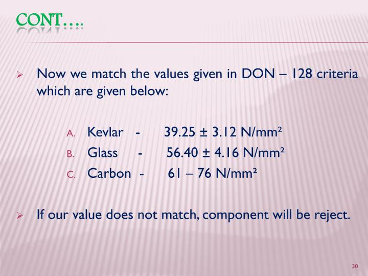 Now we match the values given in DON – 128 criteria which are given below: