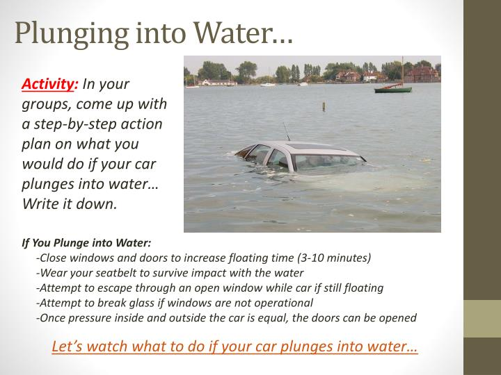 Plunging into Water…