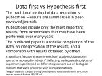 data first vs hypothesis first11