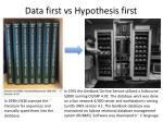 data first vs hypothesis first12
