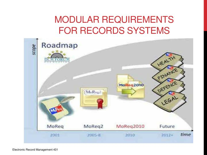 Modular Requirements for Records