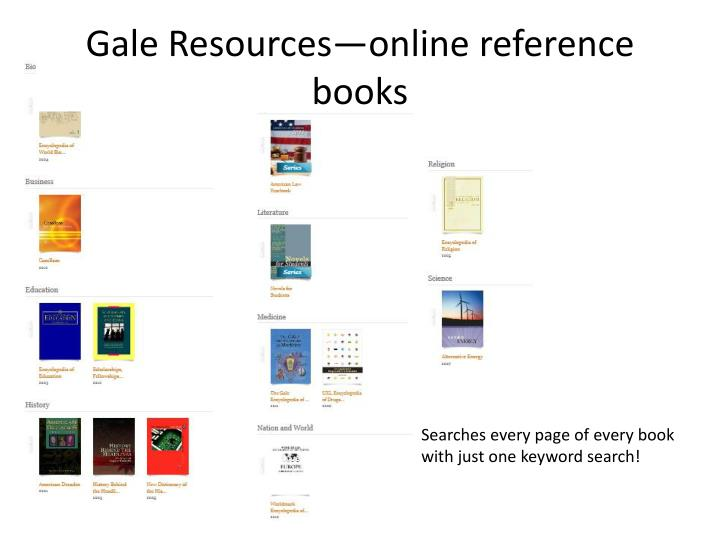Gale Resources—online reference books