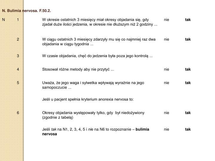 N. Bulimia nervosa. F.50.2.