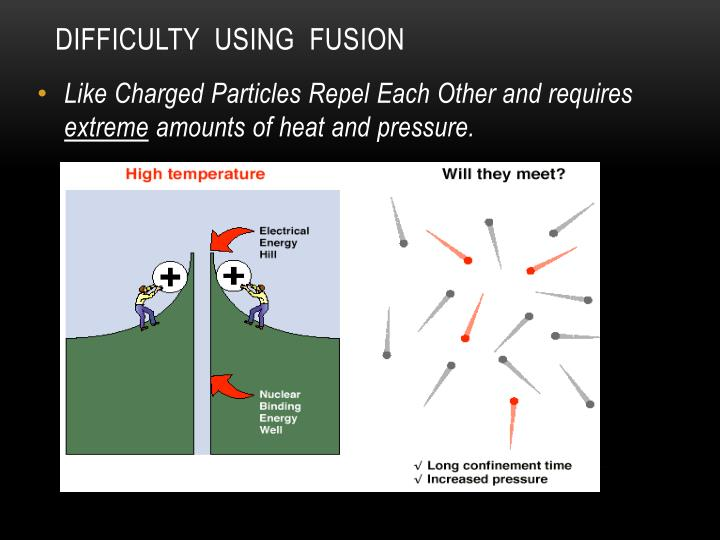 Difficulty  USING  Fusion