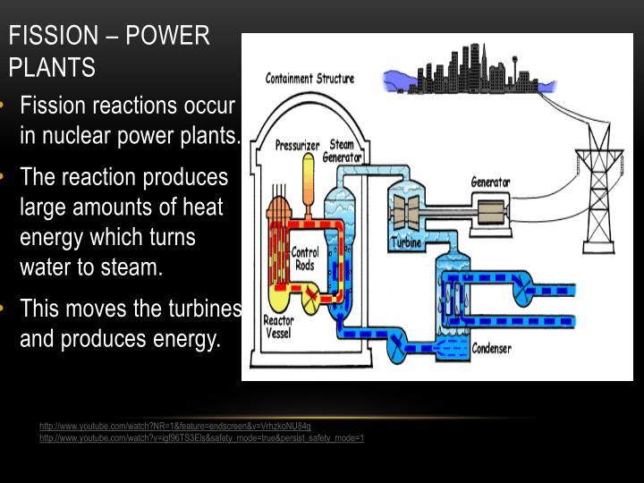 Fission – Power Plants