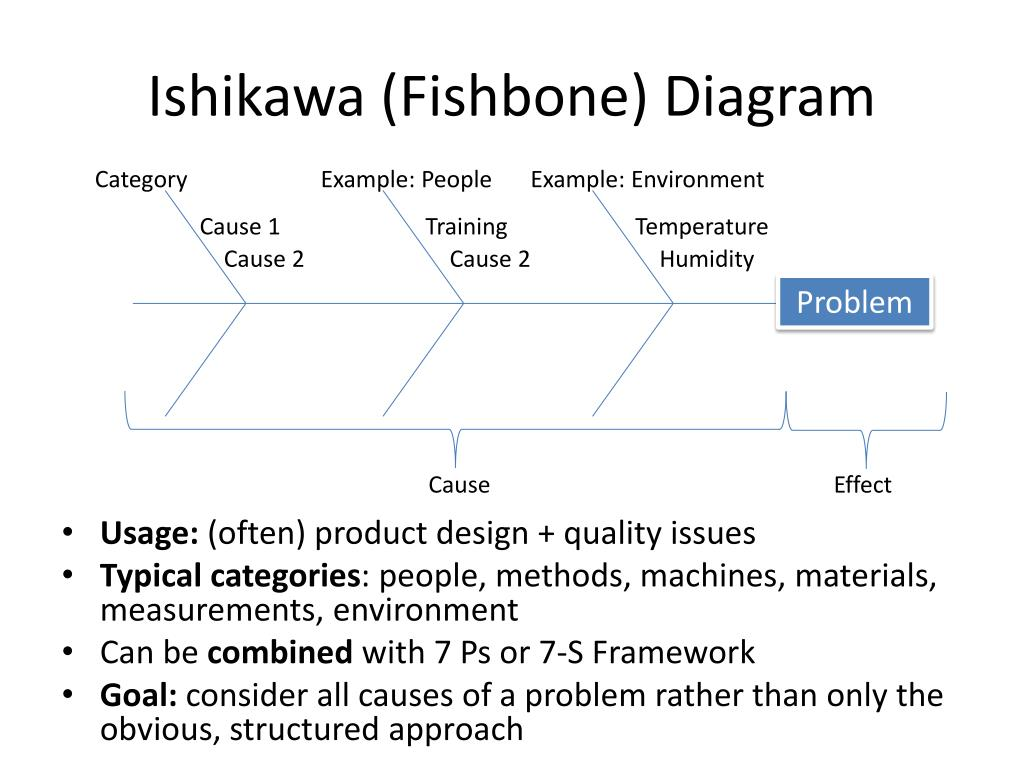 Ppt Ishikawa Fishbone Diagram Powerpoint Presentation Free Download Id 2173436
