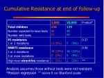 cumulative resistance at end of follow up