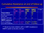 cumulative resistance at end of follow up1
