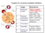 targets for currently available inhibitors