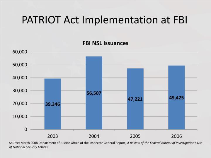 PATRIOT Act Implementation at FBI