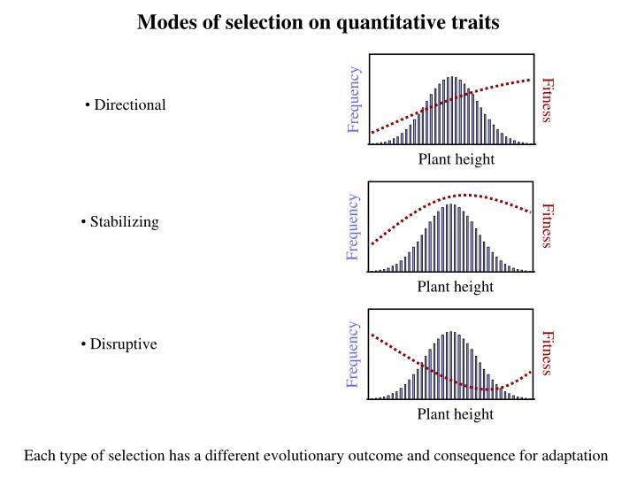 Modes of selection on quantitative traits