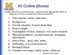 a3 outline boxes
