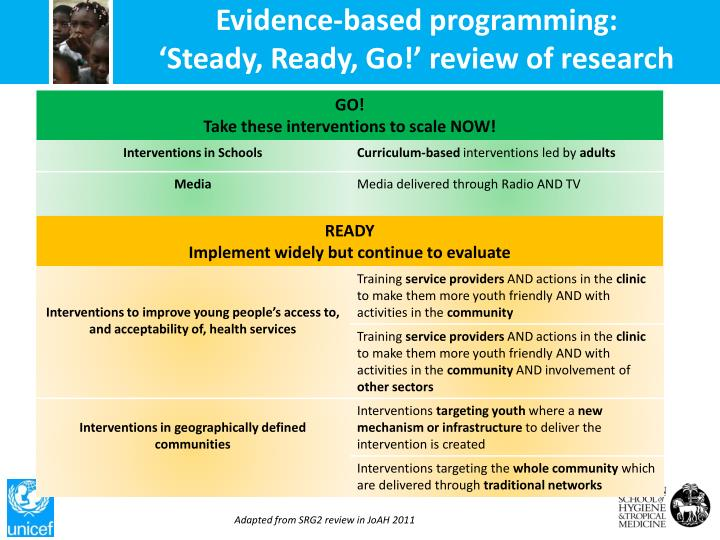 Evidence-based programming: