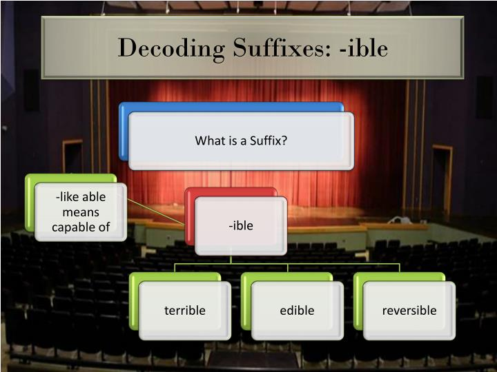 Decoding Suffixes: -