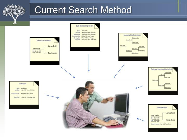 Current Search Method