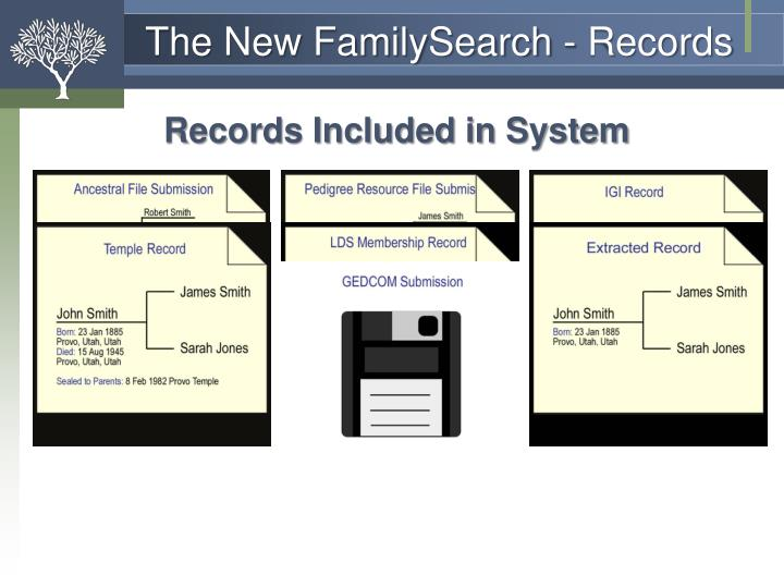 The New FamilySearch - Records