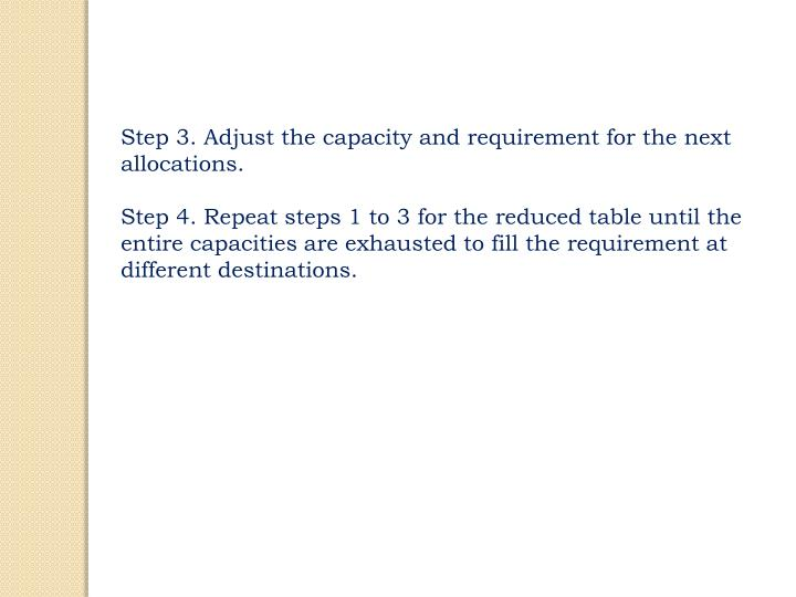 Step 3. Adjust the capacity and requirement for the next allocations.