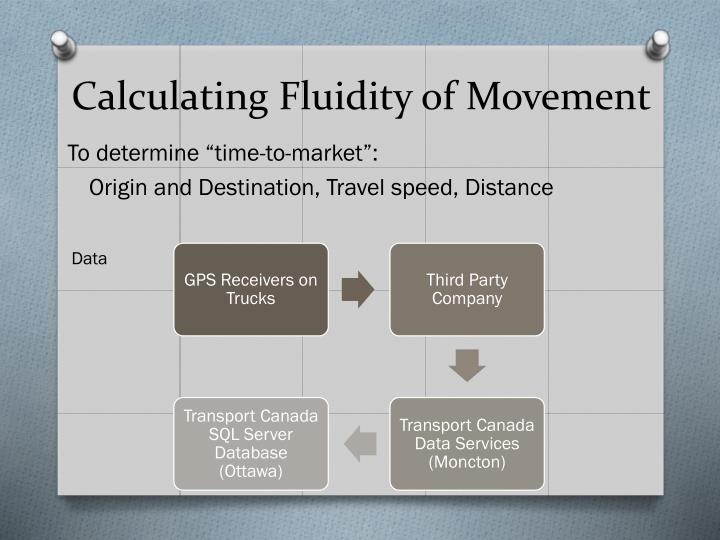 Calculating Fluidity of Movement