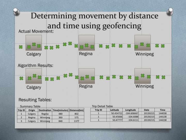 Determining movement by distance and time using geofencing