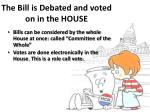 the bill is debated and voted on in the house