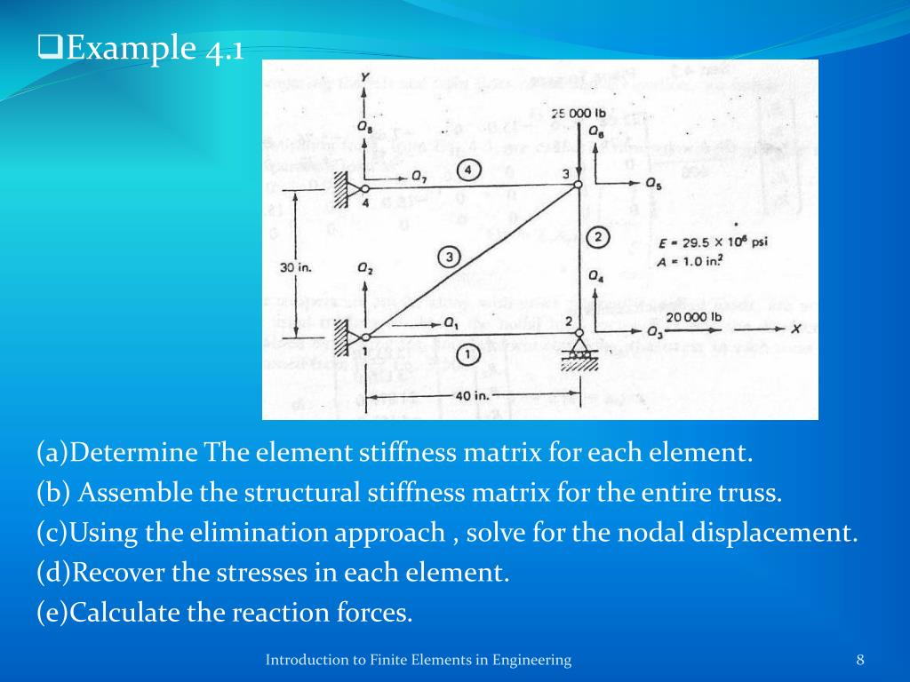 PPT - Chapter four Trusses PowerPoint Presentation - ID:2175556